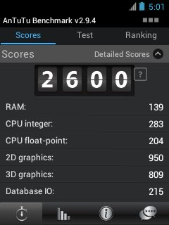 CM9 for LG P350