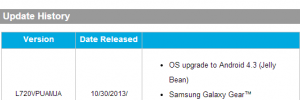 Sprint Samsung Galaxy S4 Android 4.3 Update