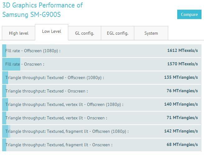 Display-graphics-benchmarks