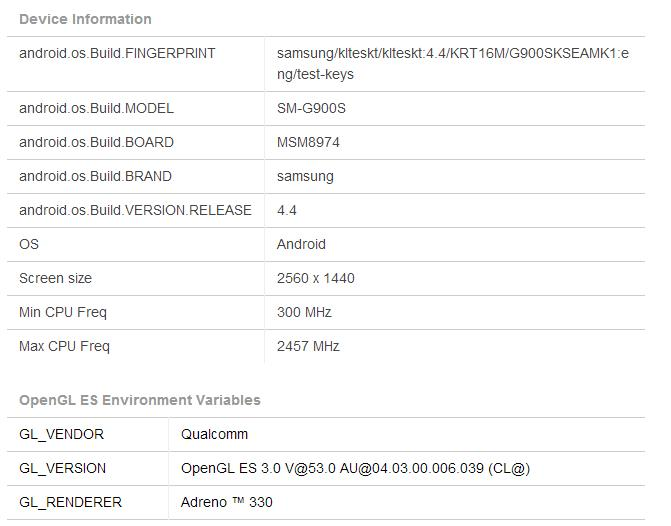Samsung-SM-G900S-benchmarks
