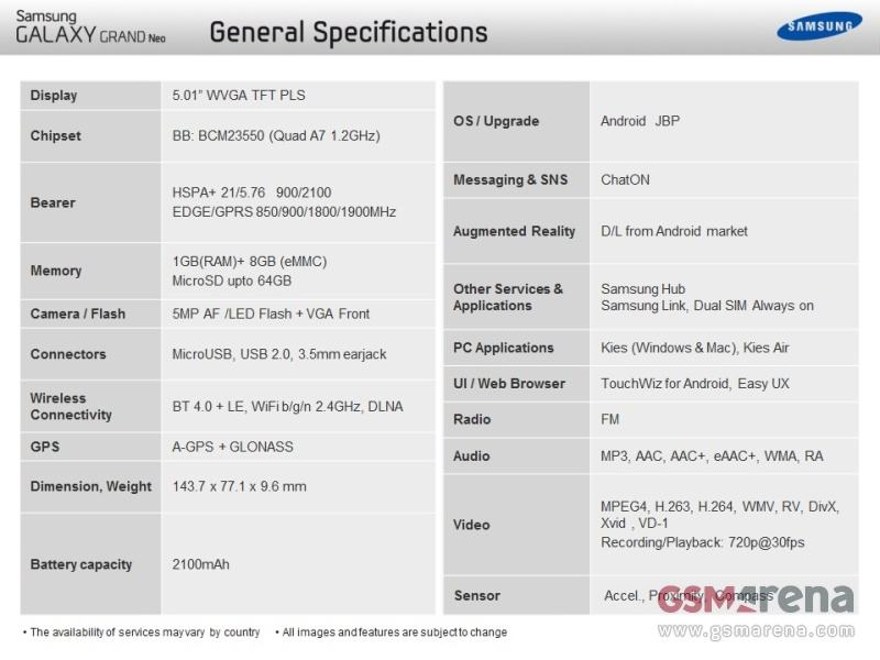 Samsung Galaxy Grand Neo specifications