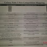 Samsung-Galaxy-Note-3-Neo-Specifications